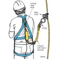 INSPECTION - Height Safety Equipment    Product Inspection