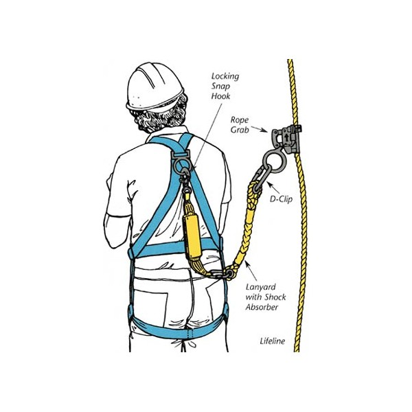 Inspection Height Safety Equipment Product Inspection