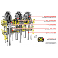 Quay Reel System | Mooring Components & Systems