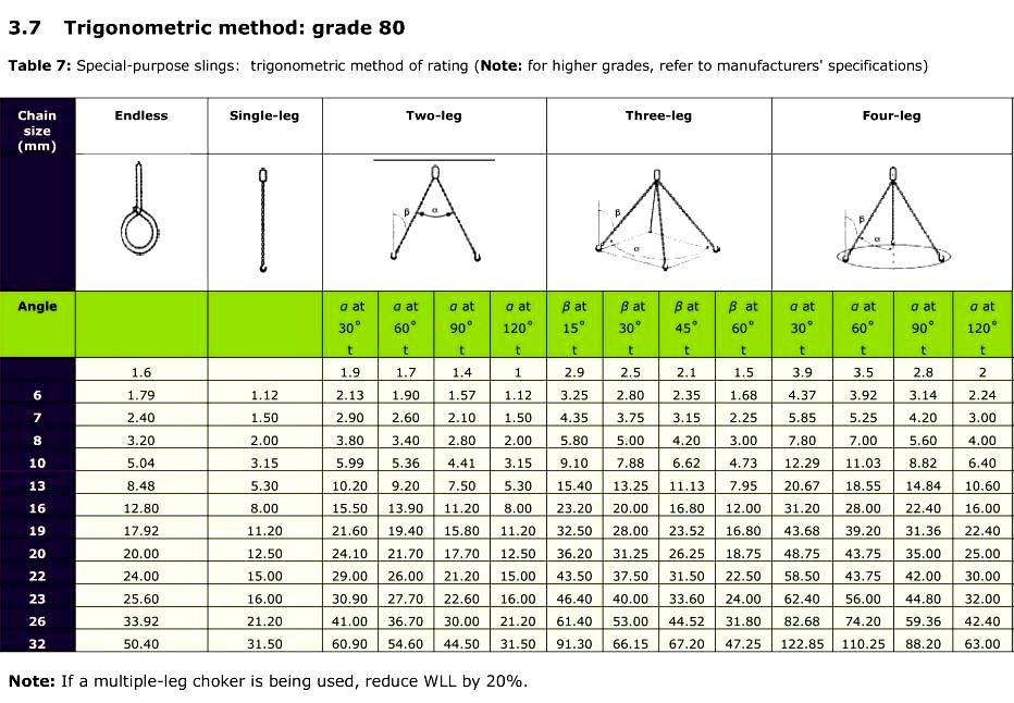 Nice Wire Rope Strength Table Pdf Contemporary - Electrical ...